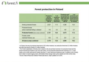 forest-protection-in-finland-kuvake
