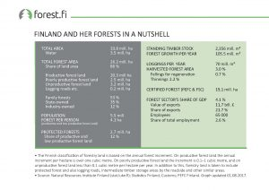 ff_Graph_2017_002_Finland_and_her_Forests_in_a_Nutshell
