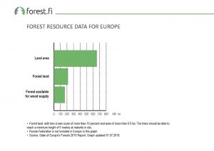 ff_Graph_2017_012_Forest_Resource_Data_For_Europe