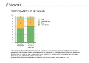 ff_Graph_2017_019_Forest_Ownership_in_Finland