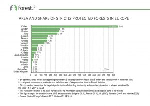 ff_Graph_2017_056_Area_and_Share_of_Strictly_Protected_Forests_in_Europe